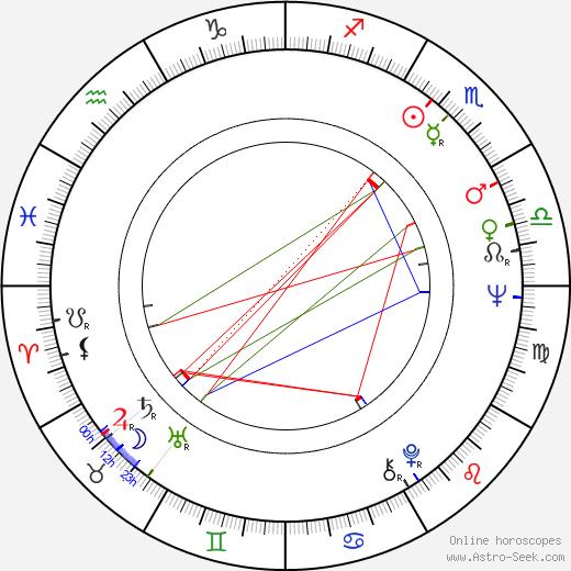 Michael Fengler astro natal birth chart, Michael Fengler horoscope, astrology