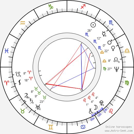 Morris O. Jarvis birth chart, biography, wikipedia 2020, 2021