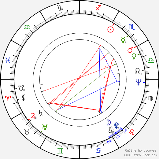 Morris O. Jarvis birth chart, Morris O. Jarvis astro natal horoscope, astrology