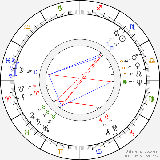 Reynaldo Villalobos birth chart, biography, wikipedia 2019, 2020