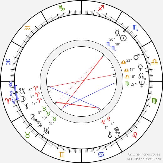Roy Conrad birth chart, biography, wikipedia 2020, 2021