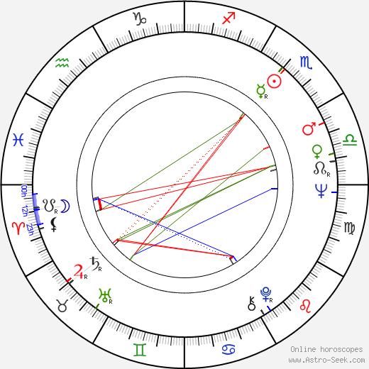 Roy Conrad birth chart, Roy Conrad astro natal horoscope, astrology