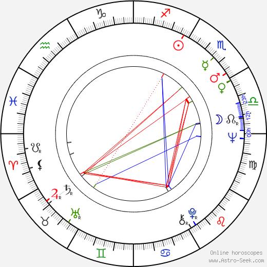 Seppo Vallgren astro natal birth chart, Seppo Vallgren horoscope, astrology