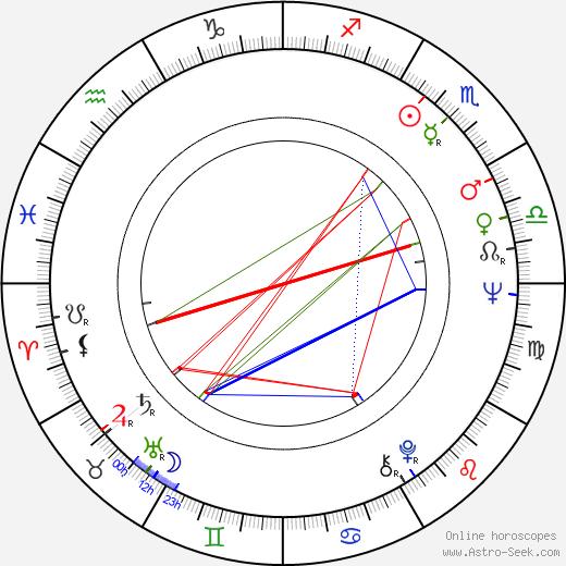 Ulf Pilgaard день рождения гороскоп, Ulf Pilgaard Натальная карта онлайн