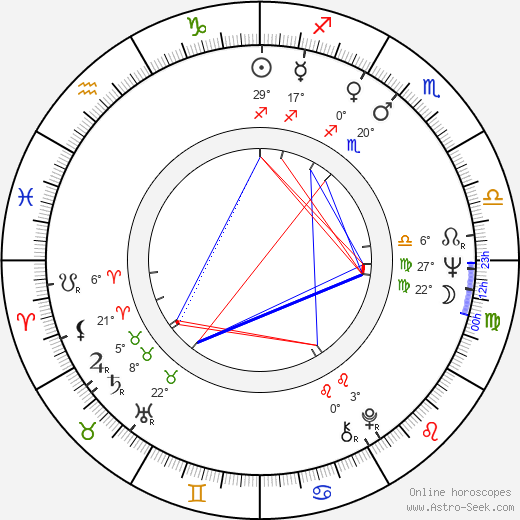 Arvi Lind birth chart, biography, wikipedia 2019, 2020