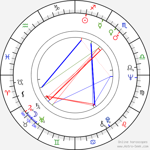 Donna Mills astro natal birth chart, Donna Mills horoscope, astrology