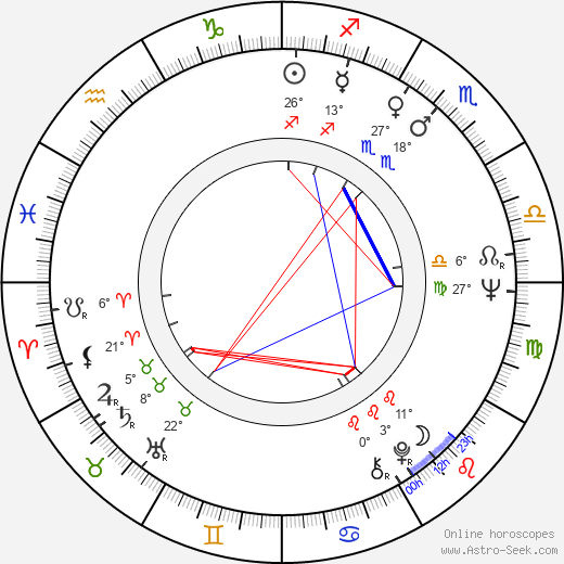 Eli Cohen birth chart, biography, wikipedia 2019, 2020