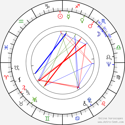 Janet Carroll birth chart, Janet Carroll astro natal horoscope, astrology