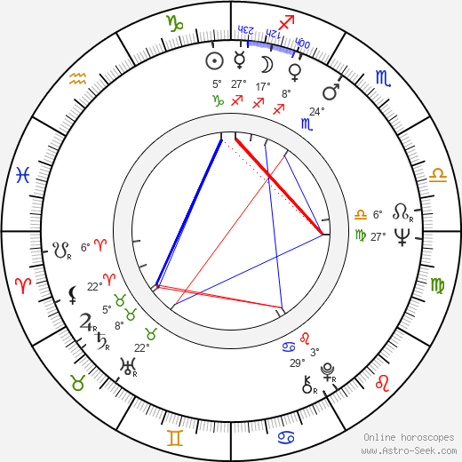 Jiří Macháně birth chart, biography, wikipedia 2018, 2019
