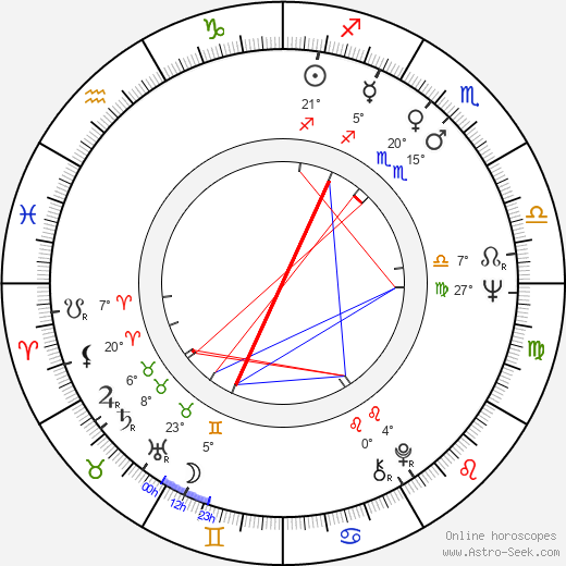 Kari Sohlberg birth chart, biography, wikipedia 2018, 2019