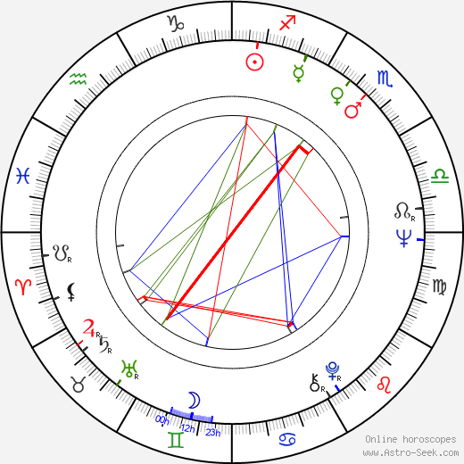 Klaus-Peter Thiele astro natal birth chart, Klaus-Peter Thiele horoscope, astrology