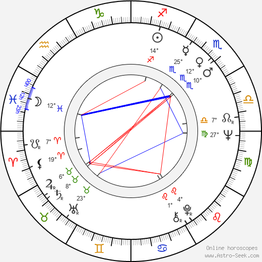 Ladislav Pecháček birth chart, biography, wikipedia 2019, 2020