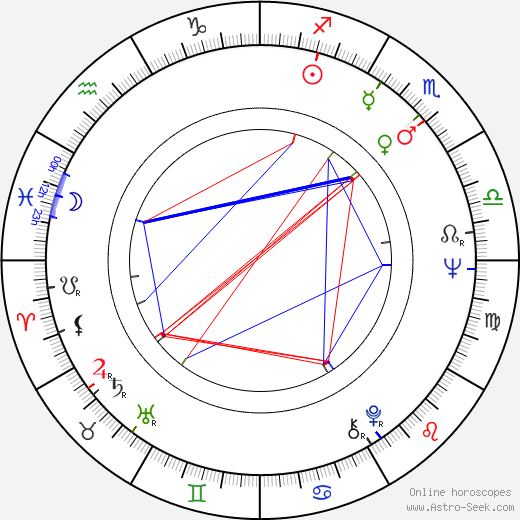 Ladislav Pecháček astro natal birth chart, Ladislav Pecháček horoscope, astrology