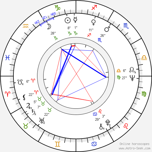 Martti Kakko birth chart, biography, wikipedia 2019, 2020