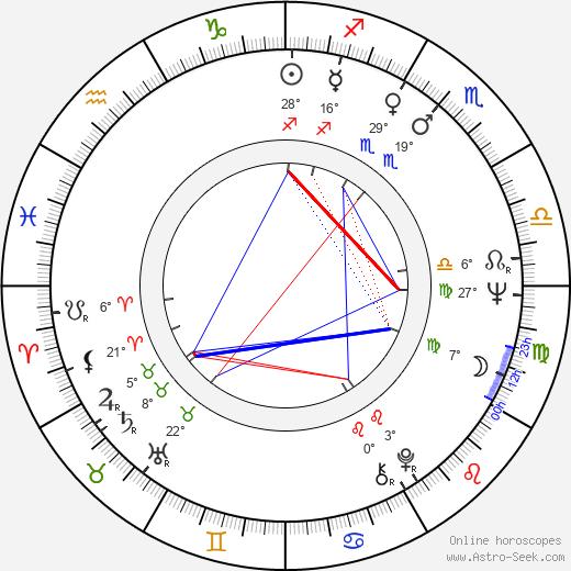 Pat Chapman birth chart, biography, wikipedia 2018, 2019