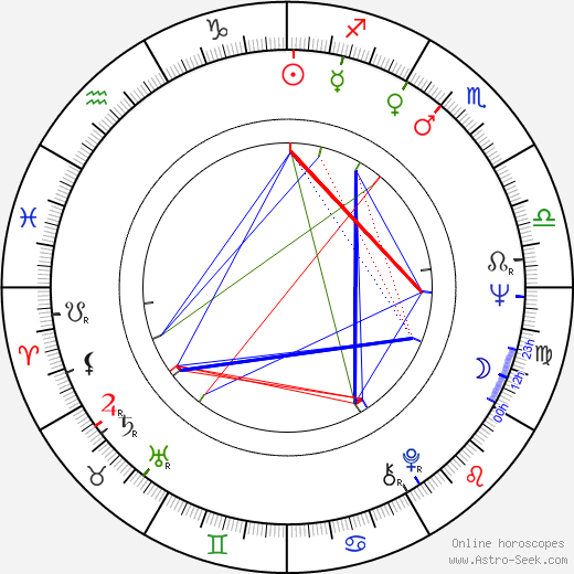 Pat Chapman astro natal birth chart, Pat Chapman horoscope, astrology