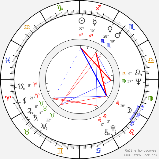 Phil Ochs birth chart, biography, wikipedia 2020, 2021