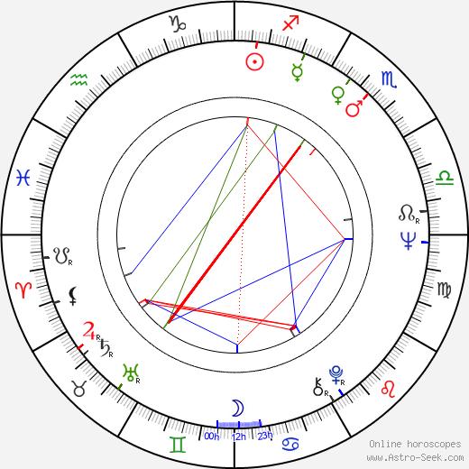 Toshiyuki Hosokawa день рождения гороскоп, Toshiyuki Hosokawa Натальная карта онлайн