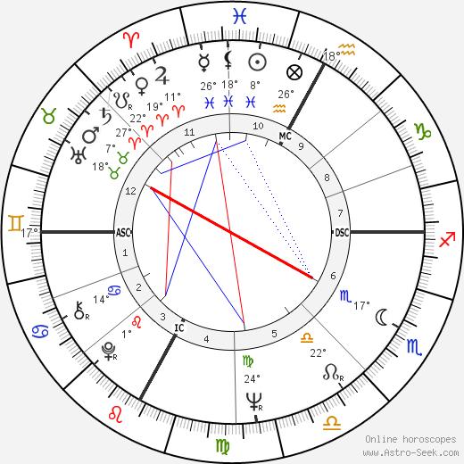 Aldo Andretti Биография в Википедии 2019, 2020