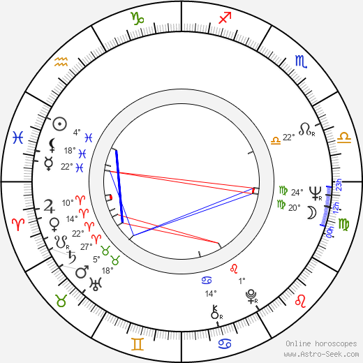 Denis Law birth chart, biography, wikipedia 2019, 2020