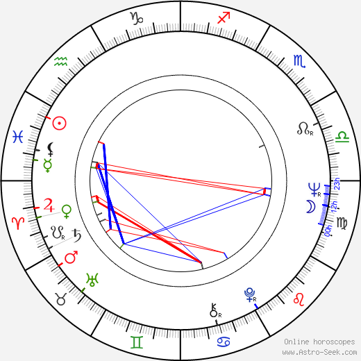Denis Law astro natal birth chart, Denis Law horoscope, astrology