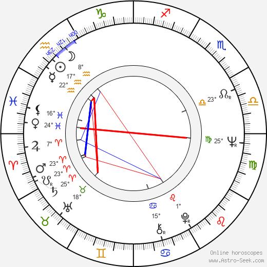 Gary Bond birth chart, biography, wikipedia 2019, 2020