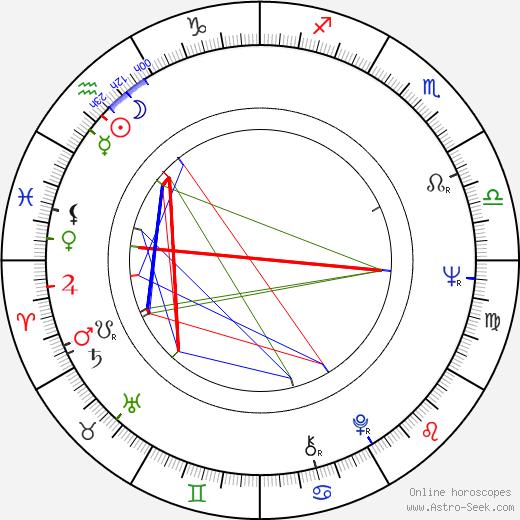 Gary Bond birth chart, Gary Bond astro natal horoscope, astrology