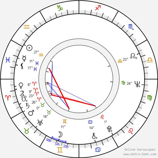 Gene Pitney birth chart, biography, wikipedia 2019, 2020