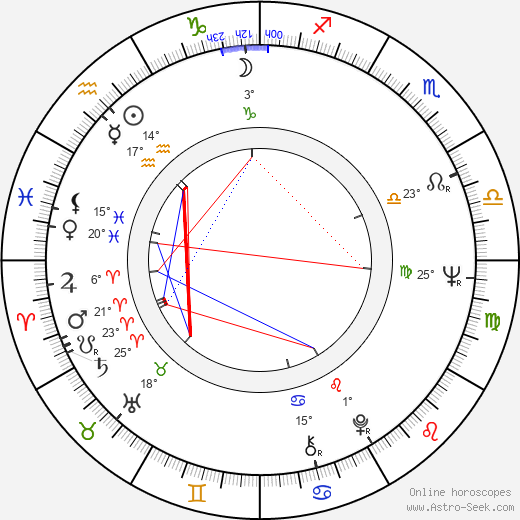 George A. Romero birth chart, biography, wikipedia 2020, 2021