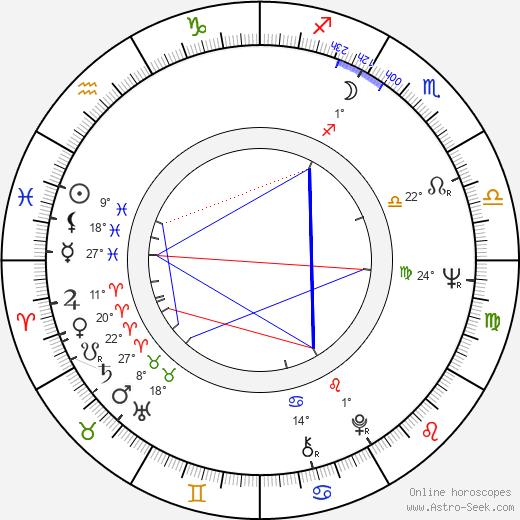 Harvey Jason birth chart, biography, wikipedia 2020, 2021