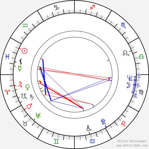 Jean-Marie Cavada birth chart, Jean-Marie Cavada astro natal horoscope, astrology