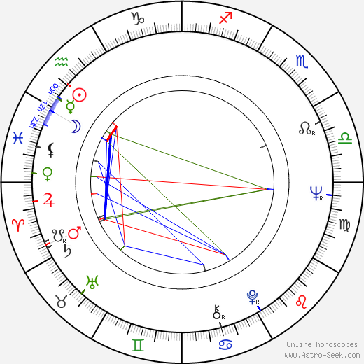 John Maxwell Coetzee tema natale, oroscopo, John Maxwell Coetzee oroscopi gratuiti, astrologia