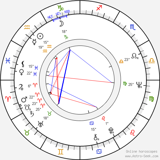 John McKinney birth chart, biography, wikipedia 2020, 2021