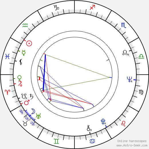 Pauli Sipiläinen astro natal birth chart, Pauli Sipiläinen horoscope, astrology