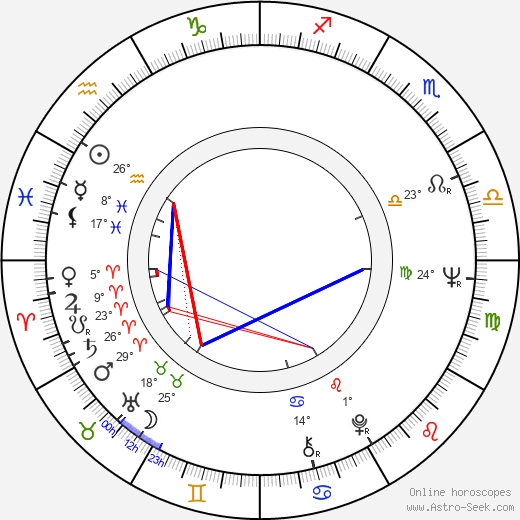 Sten Bramsen birth chart, biography, wikipedia 2017, 2018