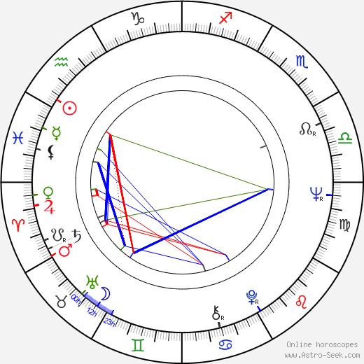 Sten Bramsen astro natal birth chart, Sten Bramsen horoscope, astrology