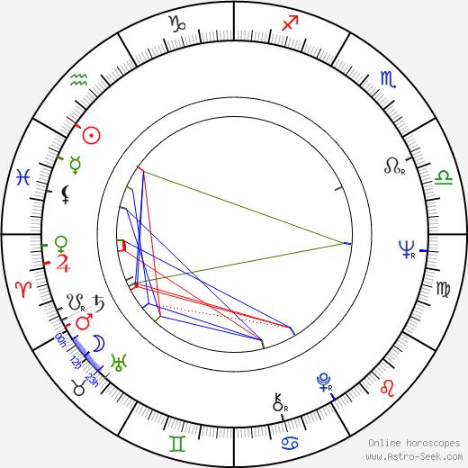 Taichirô Hirokawa birth chart, Taichirô Hirokawa astro natal horoscope, astrology