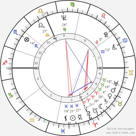 Al Jarreau tema natale, biography, Biografia da Wikipedia 2020, 2021