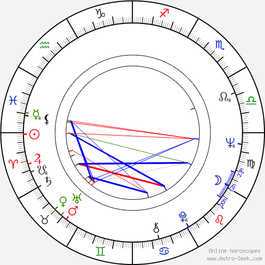 Alex Courtney astro natal birth chart, Alex Courtney horoscope, astrology
