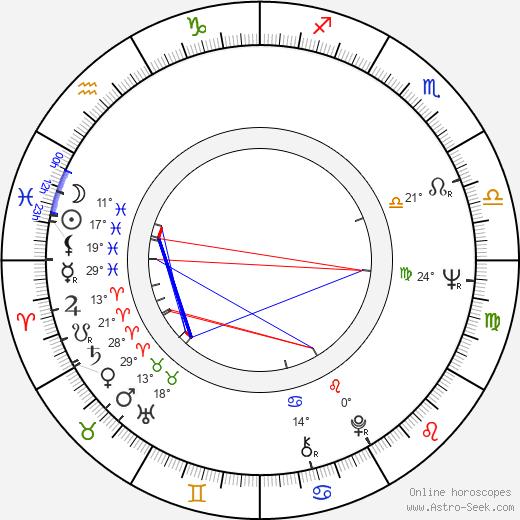 Eric Allan birth chart, biography, wikipedia 2018, 2019