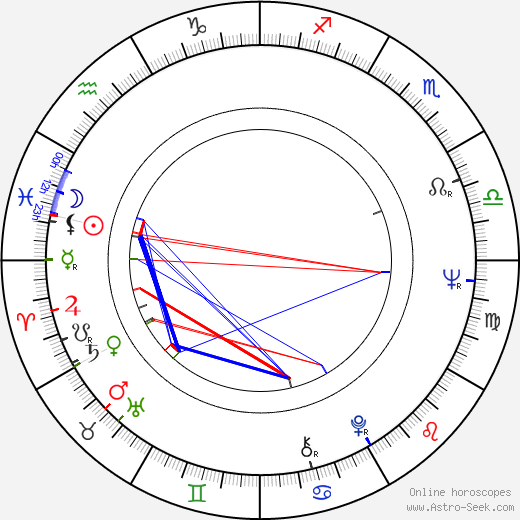Eric Allan astro natal birth chart, Eric Allan horoscope, astrology