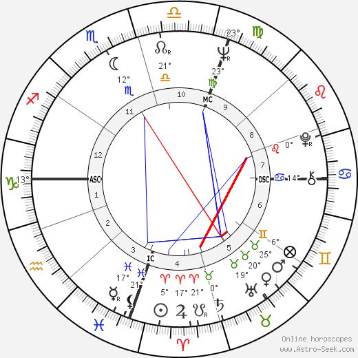Fiona Kidman tema natale, biography, Biografia da Wikipedia 2020, 2021