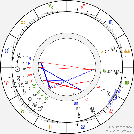 Gerhard Zemann birth chart, biography, wikipedia 2019, 2020
