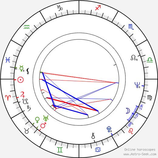 Gerhard Zemann birth chart, Gerhard Zemann astro natal horoscope, astrology
