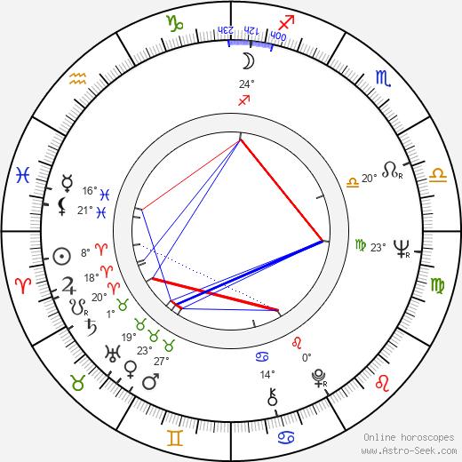 Graham Booth birth chart, biography, wikipedia 2019, 2020