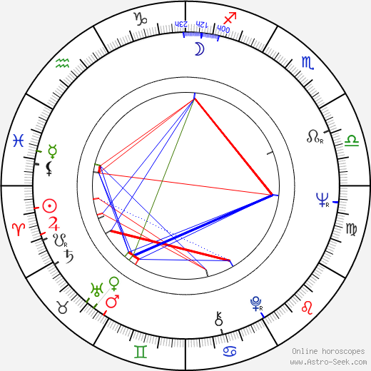 Graham Booth astro natal birth chart, Graham Booth horoscope, astrology