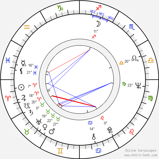 Jarl Lindblad birth chart, biography, wikipedia 2017, 2018