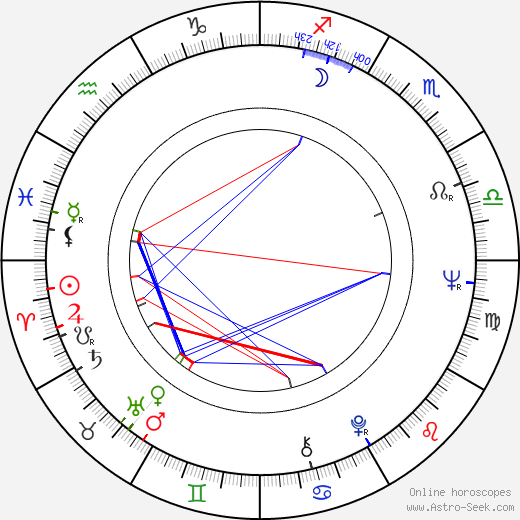 Jarl Lindblad astro natal birth chart, Jarl Lindblad horoscope, astrology