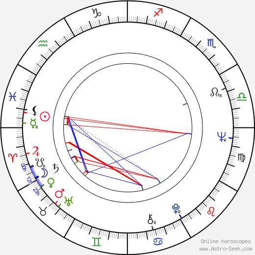 Joe Unger birth chart, Joe Unger astro natal horoscope, astrology