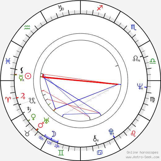 Khosrow Vaziri birth chart, Khosrow Vaziri astro natal horoscope, astrology